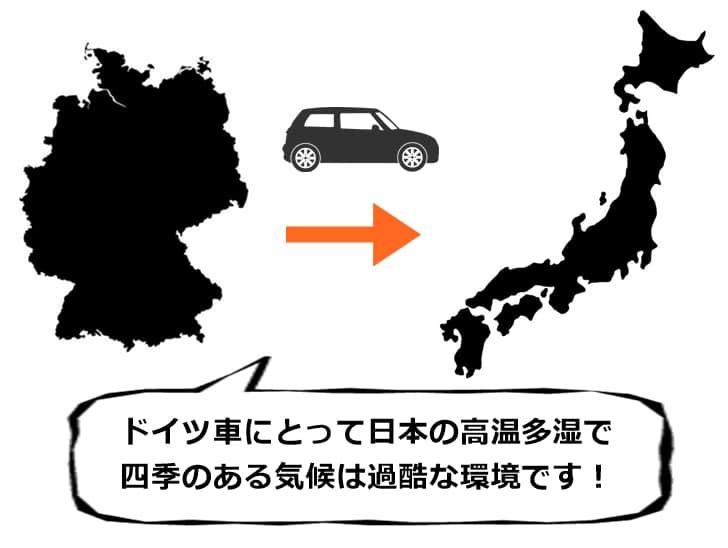 ドイツ車にとって日本の気候は過酷な環境